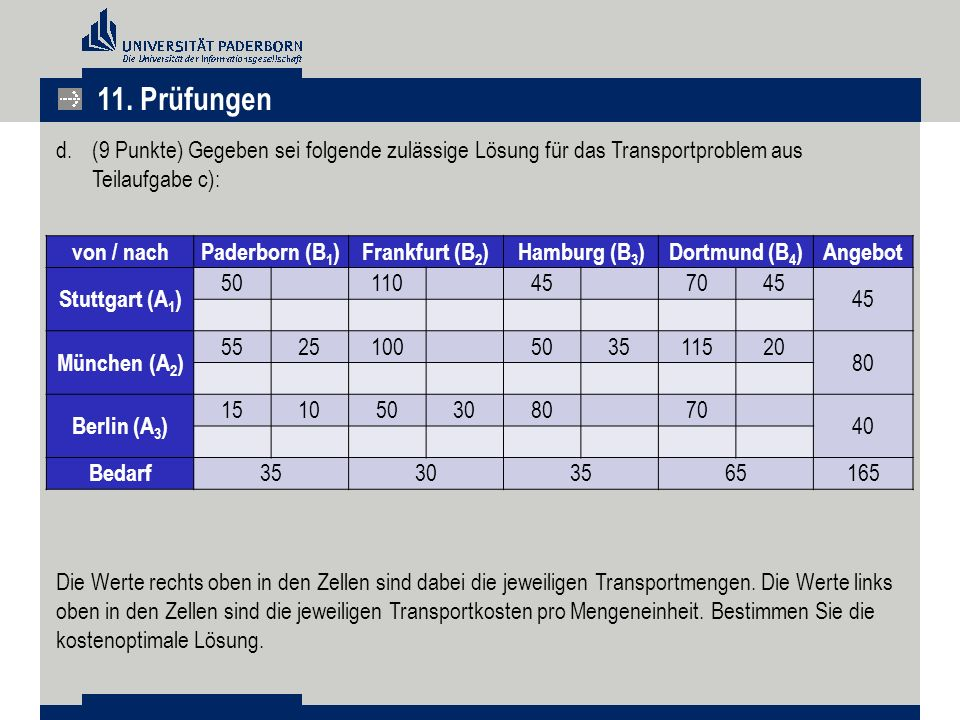 11. Prüfungen (9 Punkte) Gegeben sei folgende zulässige Lösung für das Transportproblem aus Teilaufgabe c):