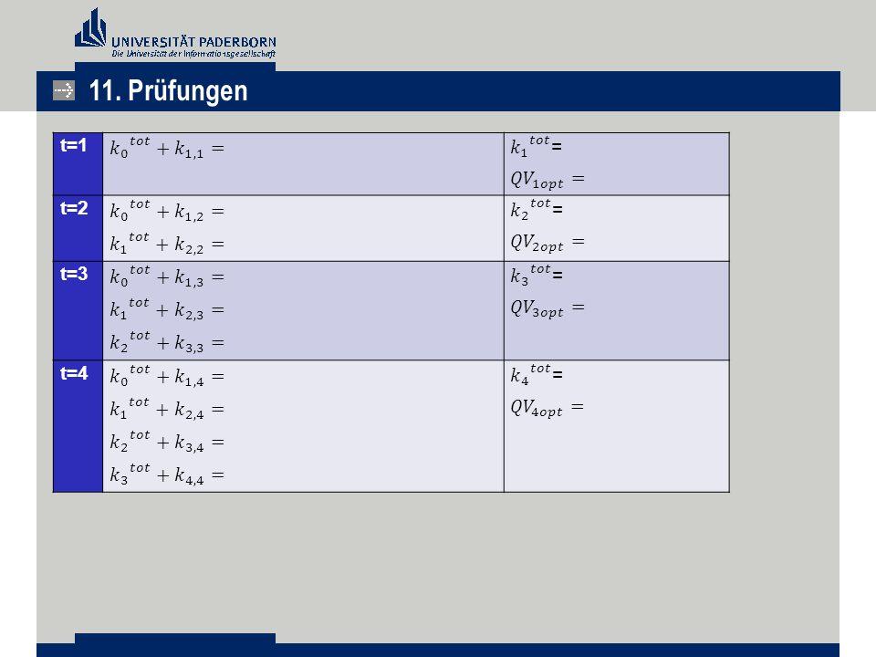 11. Prüfungen t=1 𝑘 0 𝑡𝑜𝑡 + 𝑘 1,1 = 𝑘 1 𝑡𝑜𝑡 = 𝑄𝑉 1𝑜𝑝𝑡 = t=2