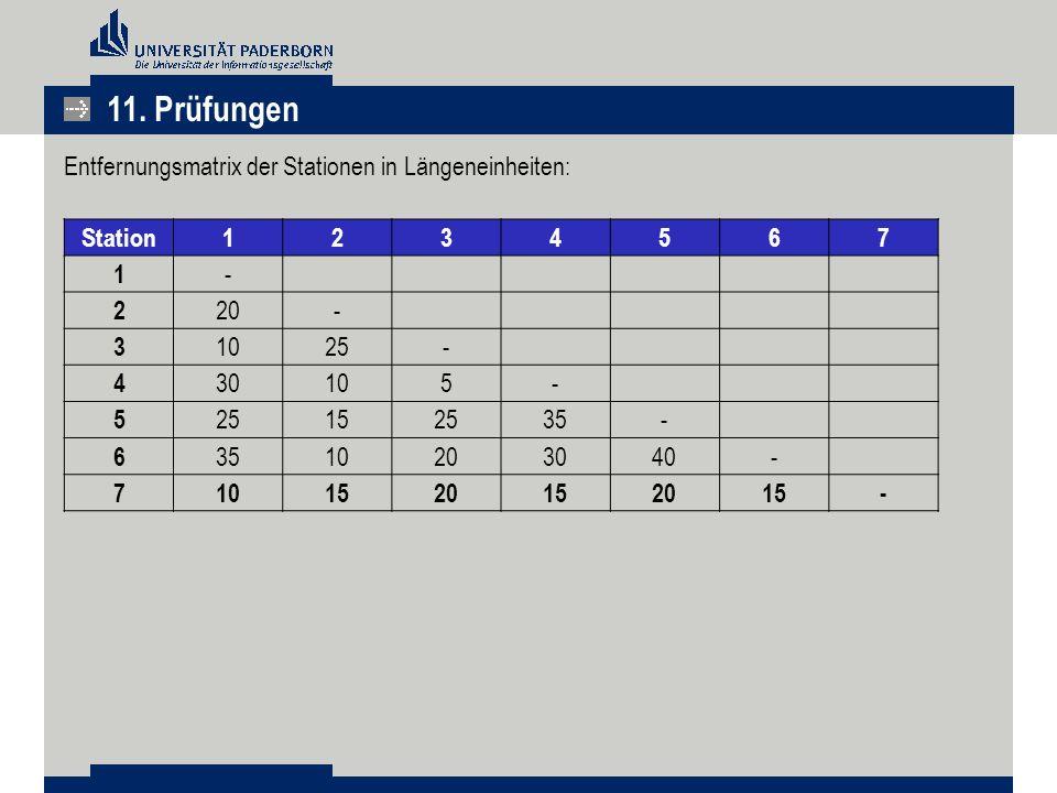11. Prüfungen Entfernungsmatrix der Stationen in Längeneinheiten: