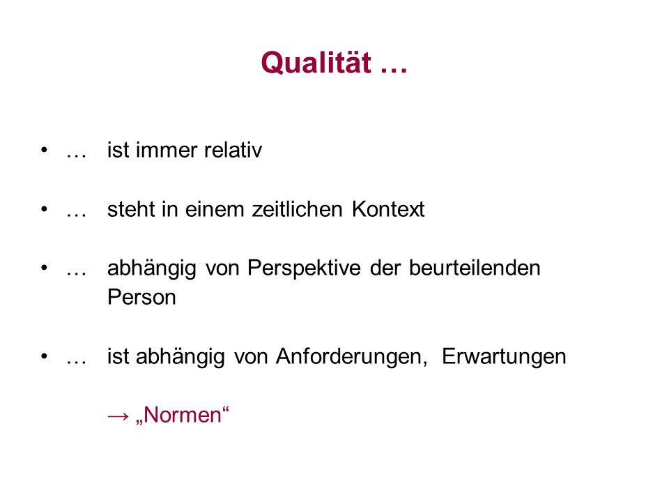Qualität … … ist immer relativ … steht in einem zeitlichen Kontext