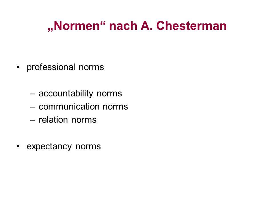 """Normen nach A. Chesterman"