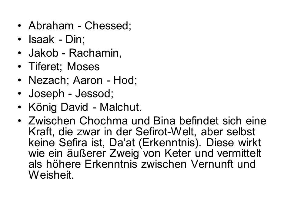 Abraham - Chessed; Isaak - Din; Jakob - Rachamin, Tiferet; Moses. Nezach; Aaron - Hod; Joseph - Jessod;
