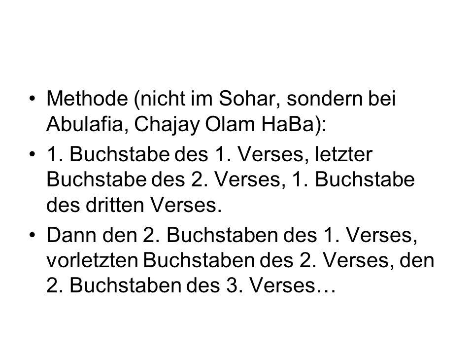 Methode (nicht im Sohar, sondern bei Abulafia, Chajay Olam HaBa):
