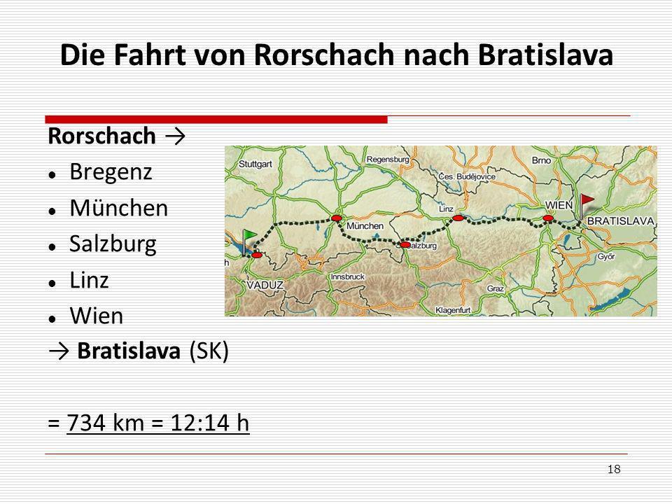 Die Fahrt von Rorschach nach Bratislava