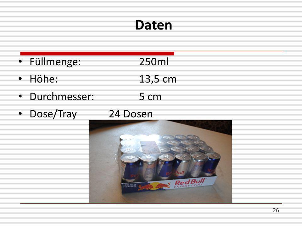 Daten Füllmenge: 250ml Höhe: 13,5 cm Durchmesser: 5 cm