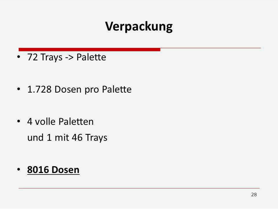 Verpackung 72 Trays -> Palette Dosen pro Palette