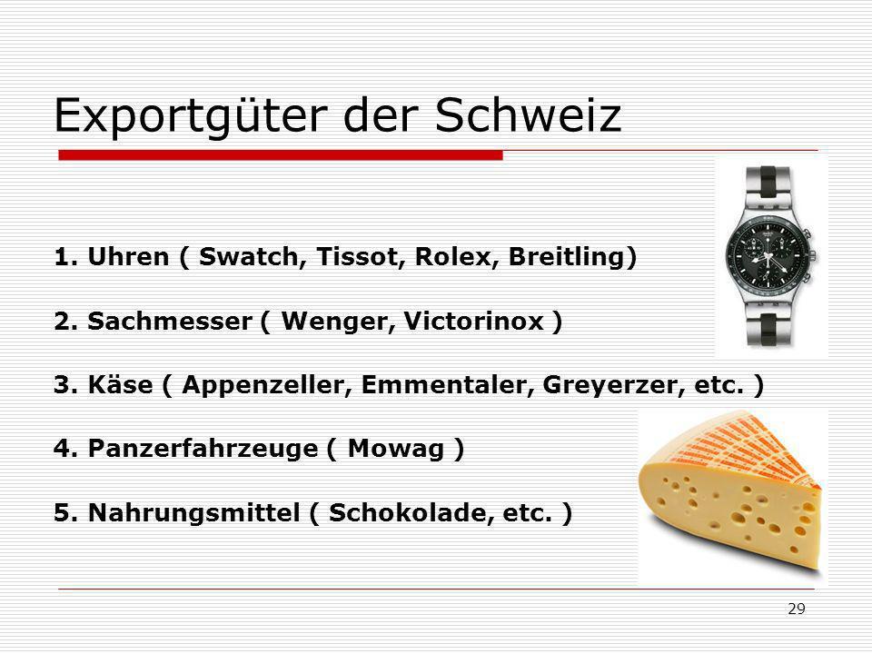 Exportgüter der Schweiz