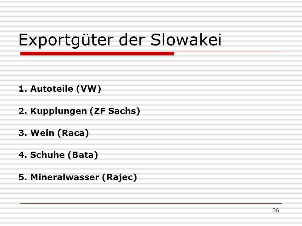 Exportgüter der Slowakei