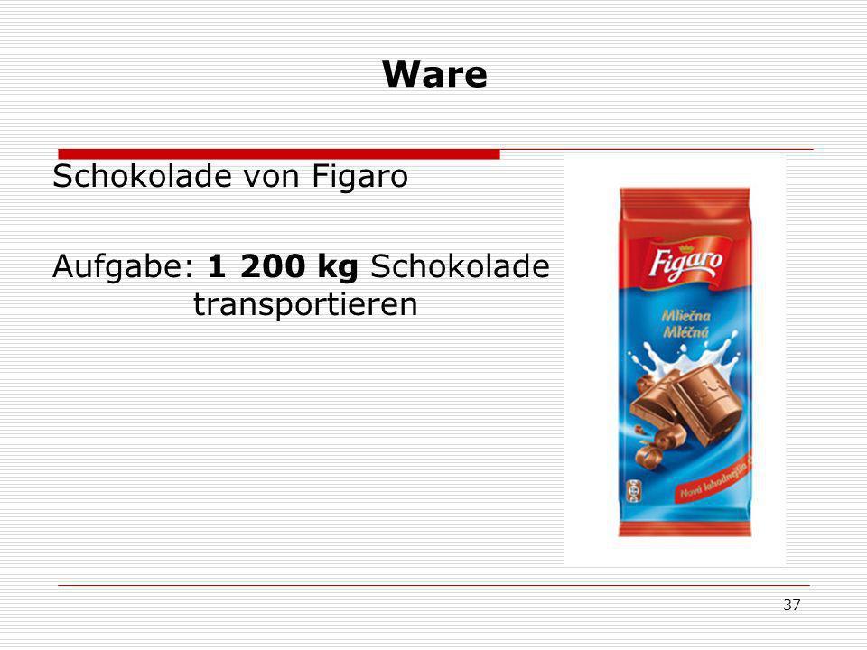 Ware Schokolade von Figaro Aufgabe: 1 200 kg Schokolade transportieren