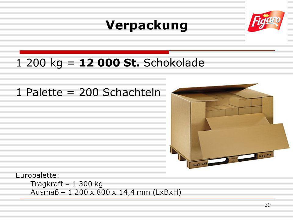 Verpackung 1 200 kg = 12 000 St. Schokolade 1 Palette = 200 Schachteln