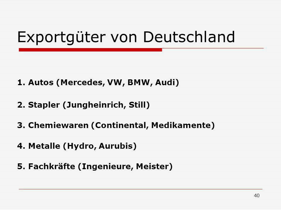 Exportgüter von Deutschland