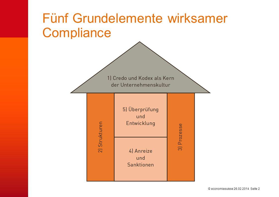 Fünf Grundelemente wirksamer Compliance