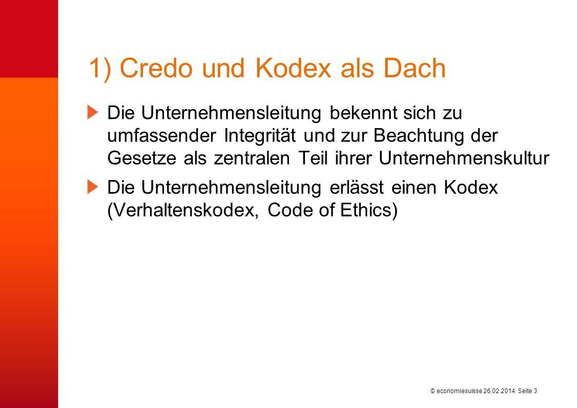 1) Credo und Kodex als Dach