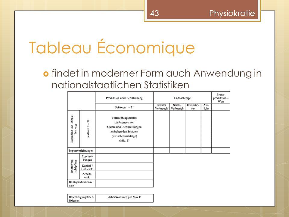Physiokratie Tableau Économique.