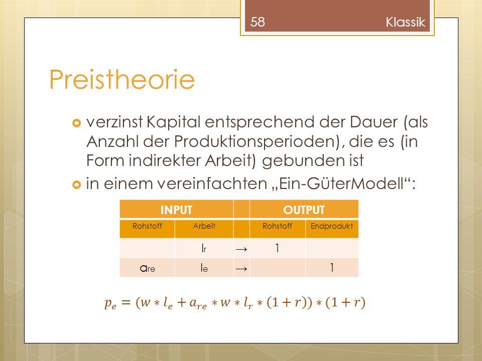 Klassik Preistheorie. verzinst Kapital entsprechend der Dauer (als Anzahl der Produktionsperioden), die es (in Form indirekter Arbeit) gebunden ist.