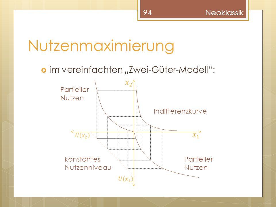 """Nutzenmaximierung im vereinfachten """"Zwei-Güter-Modell : Neoklassik"""