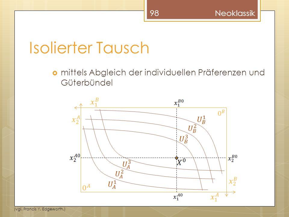 Neoklassik Isolierter Tausch. mittels Abgleich der individuellen Präferenzen und Güterbündel.