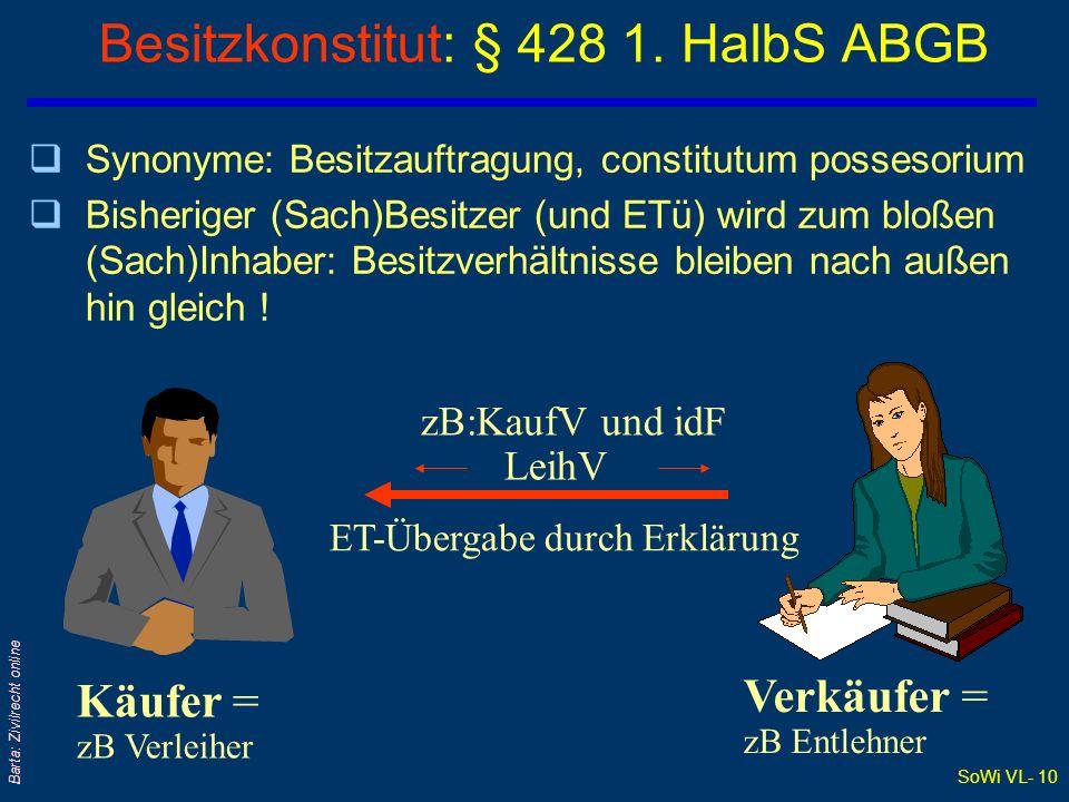 Besitzkonstitut: § 428 1. HalbS ABGB