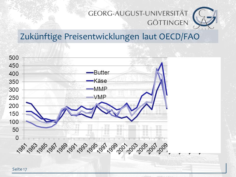 Zukünftige Preisentwicklungen laut OECD/FAO