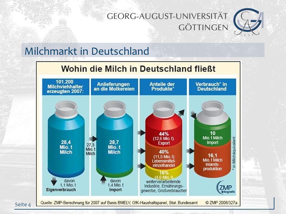 Milchmarkt in Deutschland