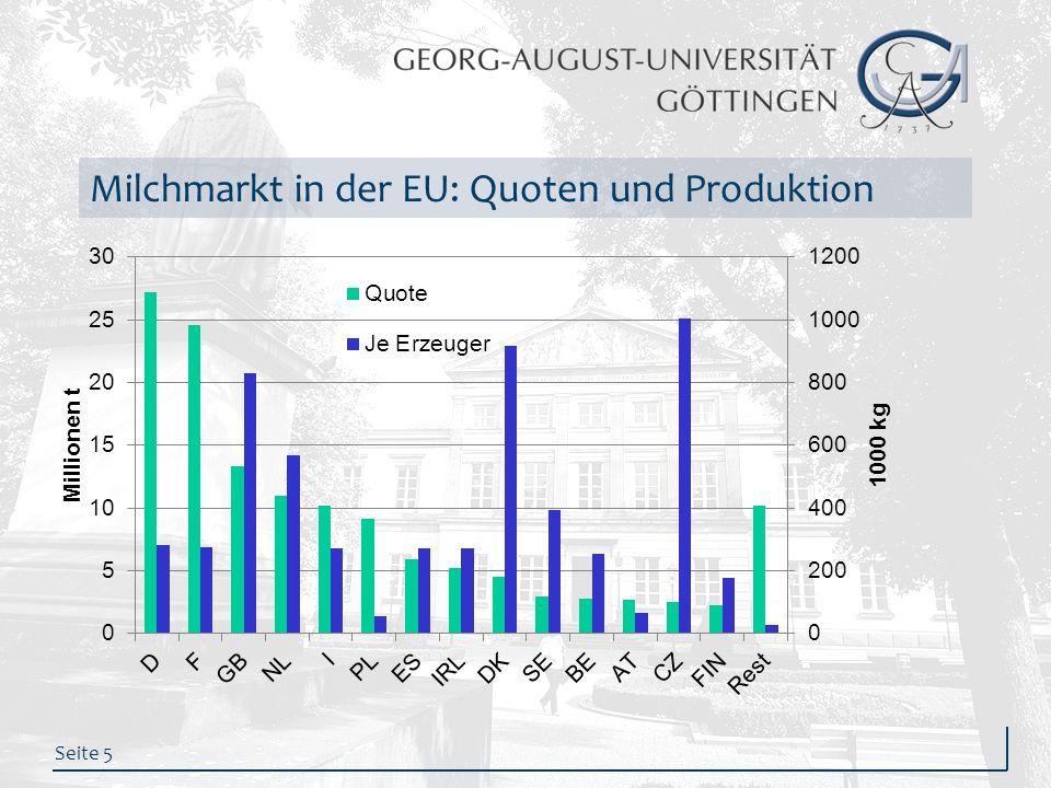 Milchmarkt in der EU: Quoten und Produktion