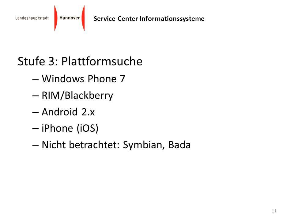 Stufe 3: Plattformsuche
