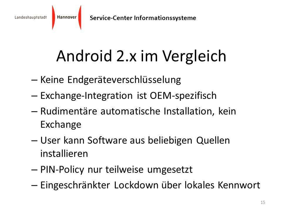 Android 2.x im Vergleich Keine Endgeräteverschlüsselung