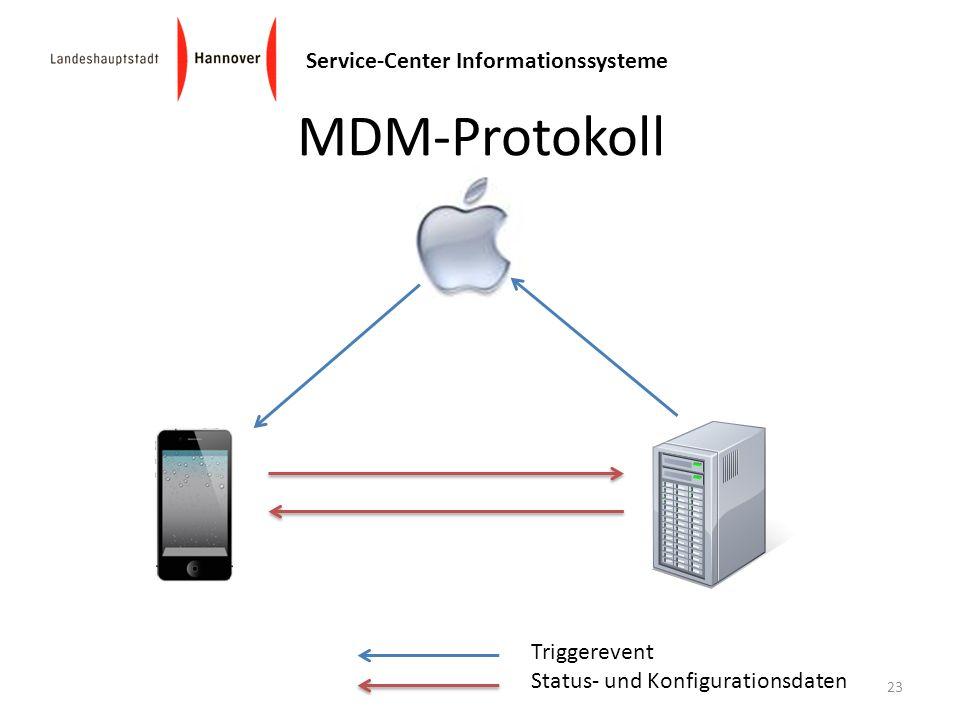 MDM-Protokoll Triggerevent Status- und Konfigurationsdaten