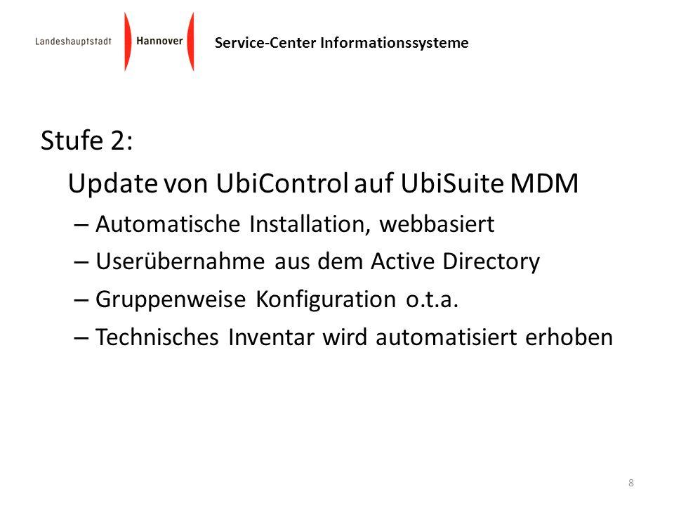 Update von UbiControl auf UbiSuite MDM
