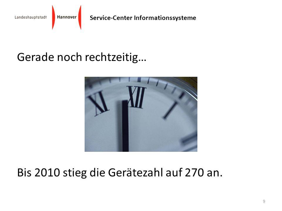 Gerade noch rechtzeitig… Bis 2010 stieg die Gerätezahl auf 270 an.