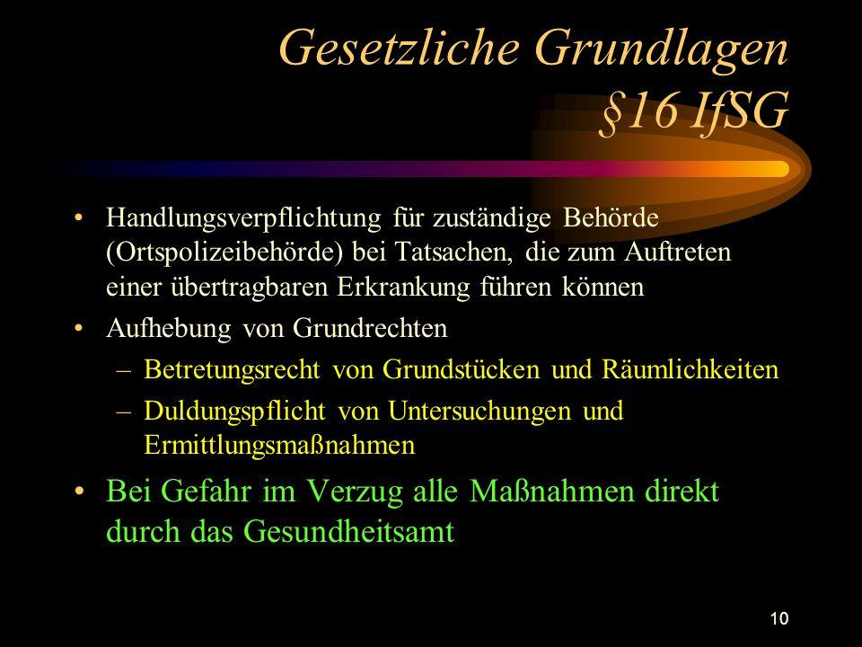 Gesetzliche Grundlagen §16 IfSG