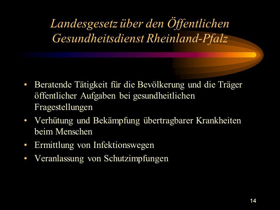 Landesgesetz über den Öffentlichen Gesundheitsdienst Rheinland-Pfalz
