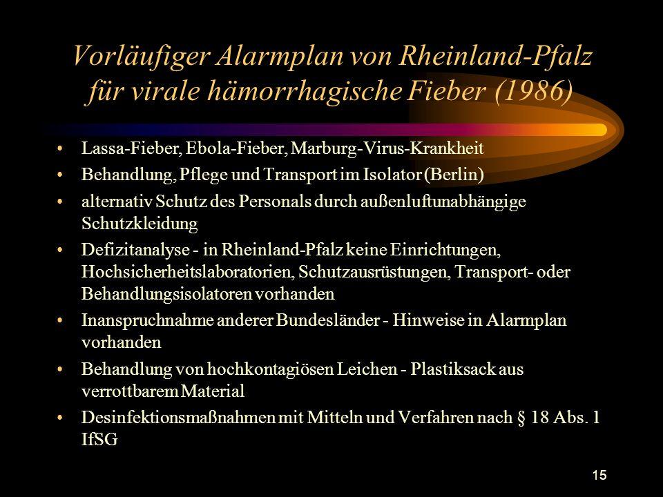 Vorläufiger Alarmplan von Rheinland-Pfalz für virale hämorrhagische Fieber (1986)