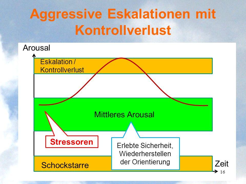 Aggressive Eskalationen mit Kontrollverlust