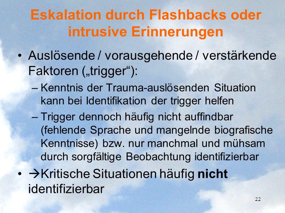 Eskalation durch Flashbacks oder intrusive Erinnerungen