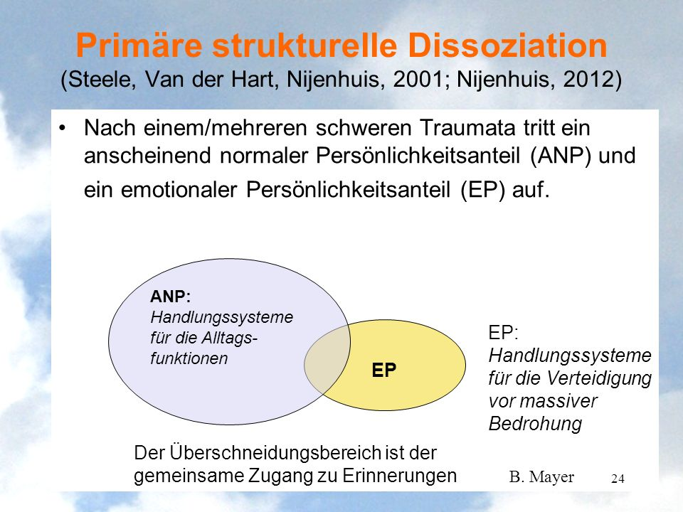 Primäre strukturelle Dissoziation (Steele, Van der Hart, Nijenhuis, 2001; Nijenhuis, 2012)