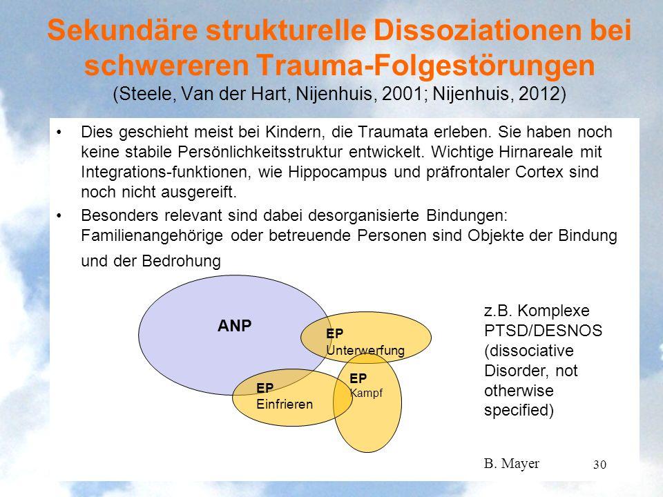 Sekundäre strukturelle Dissoziationen bei schwereren Trauma-Folgestörungen (Steele, Van der Hart, Nijenhuis, 2001; Nijenhuis, 2012)