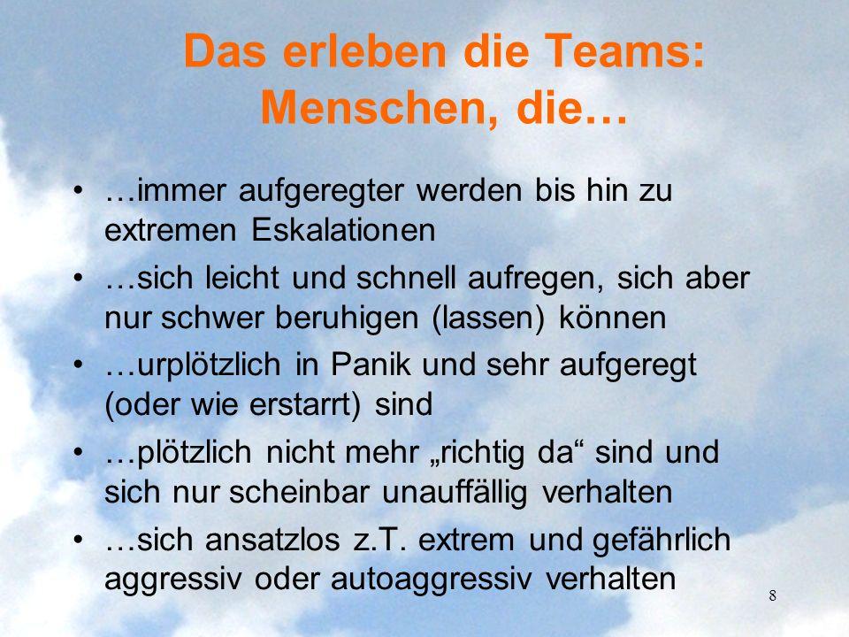 Das erleben die Teams: Menschen, die…