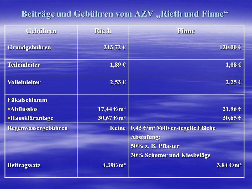 """Beiträge und Gebühren vom AZV """"Rieth und Finne"""