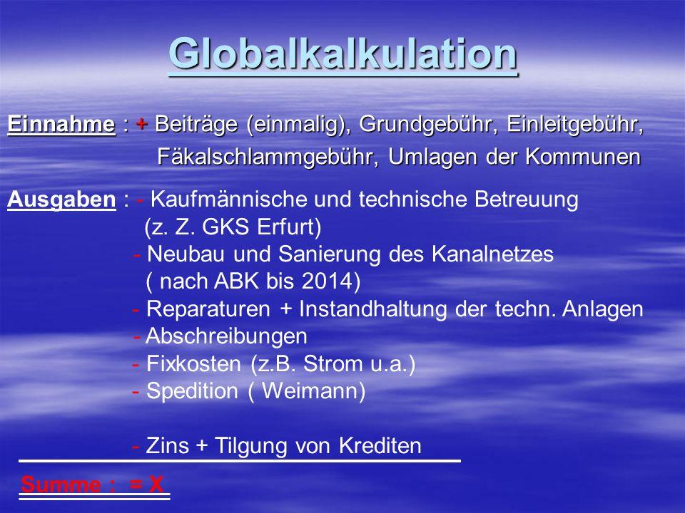 Globalkalkulation Einnahme : + Beiträge (einmalig), Grundgebühr, Einleitgebühr, Fäkalschlammgebühr, Umlagen der Kommunen.