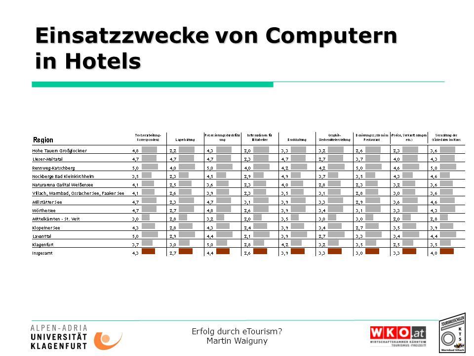 Einsatzzwecke von Computern in Hotels