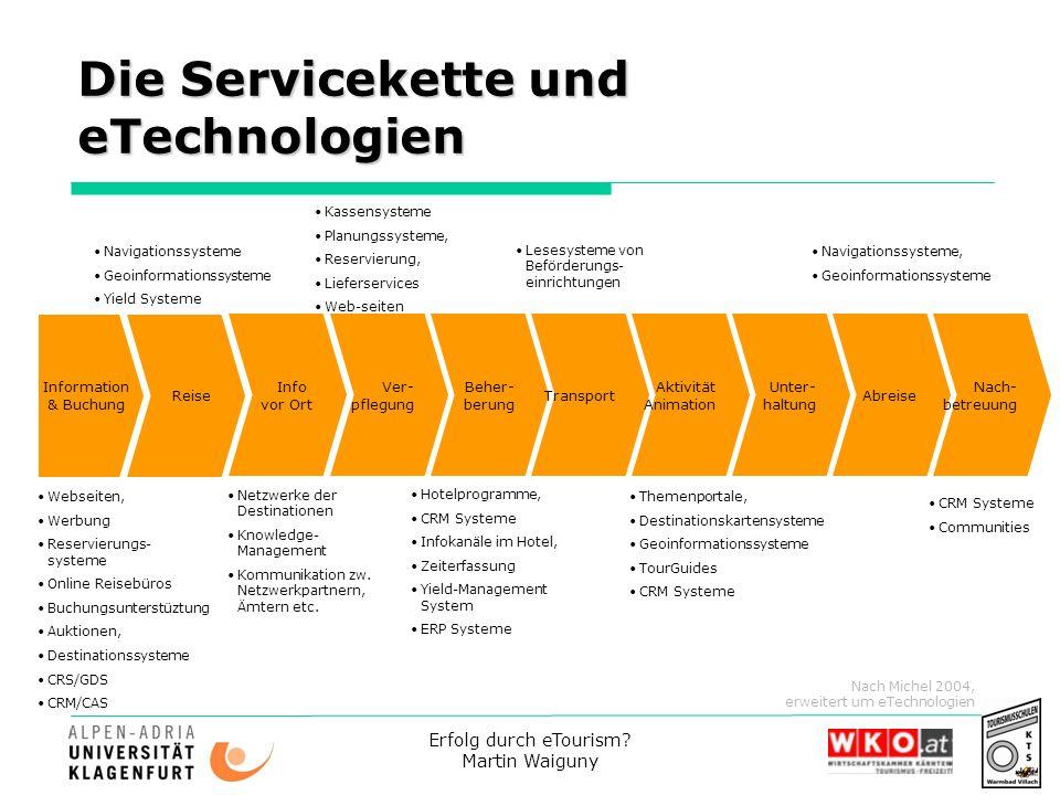 Die Servicekette und eTechnologien