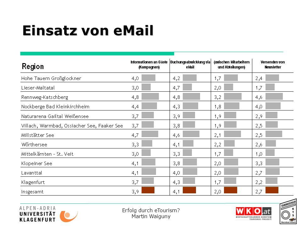 Einsatz von eMail Erfolg durch eTourism Martin Waiguny