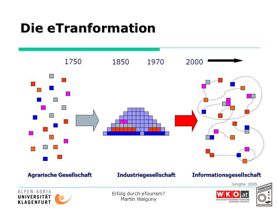 Die eTranformation 1850 1970 2000 1750 Agrarische Gesellschaft