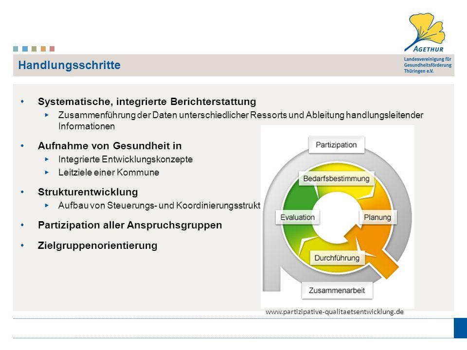 Handlungsschritte Systematische, integrierte Berichterstattung