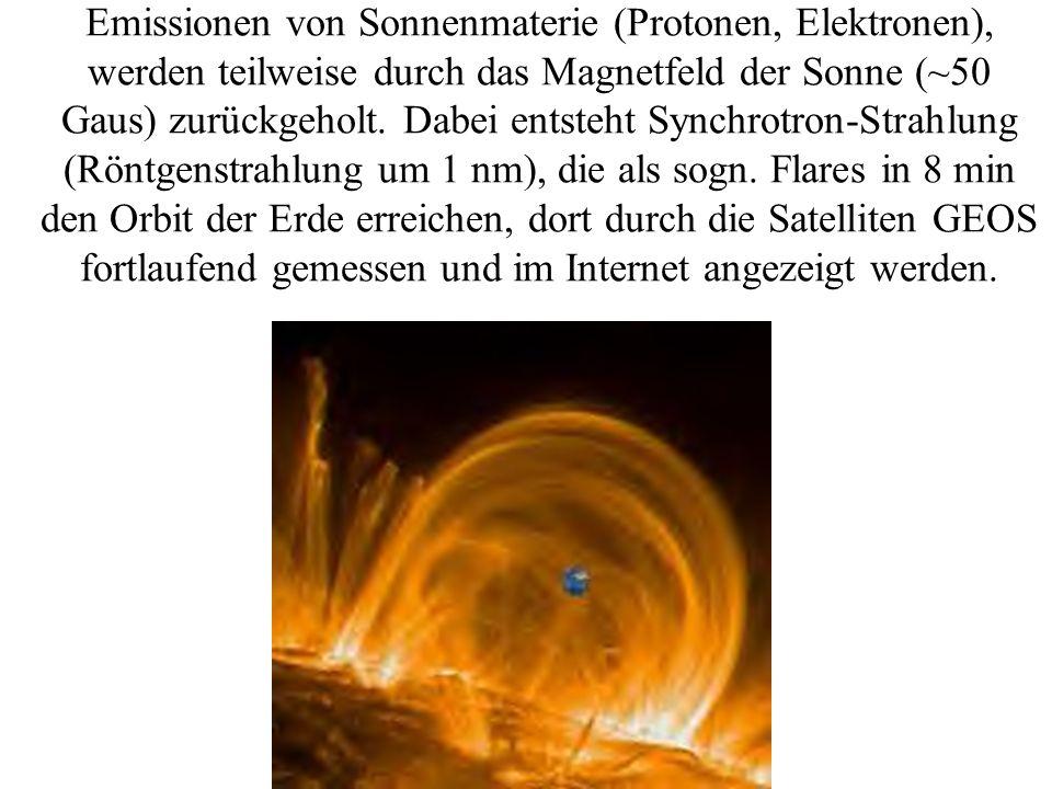 Emissionen von Sonnenmaterie (Protonen, Elektronen), werden teilweise durch das Magnetfeld der Sonne (~50 Gaus) zurückgeholt.