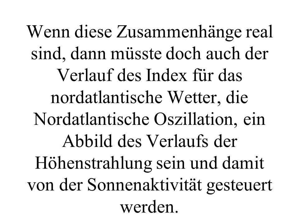Wenn diese Zusammenhänge real sind, dann müsste doch auch der Verlauf des Index für das nordatlantische Wetter, die Nordatlantische Oszillation, ein Abbild des Verlaufs der Höhenstrahlung sein und damit von der Sonnenaktivität gesteuert werden.
