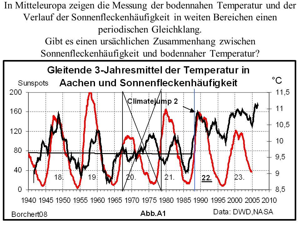 In Mitteleuropa zeigen die Messung der bodennahen Temperatur und der Verlauf der Sonnenfleckenhäufigkeit in weiten Bereichen einen periodischen Gleichklang.