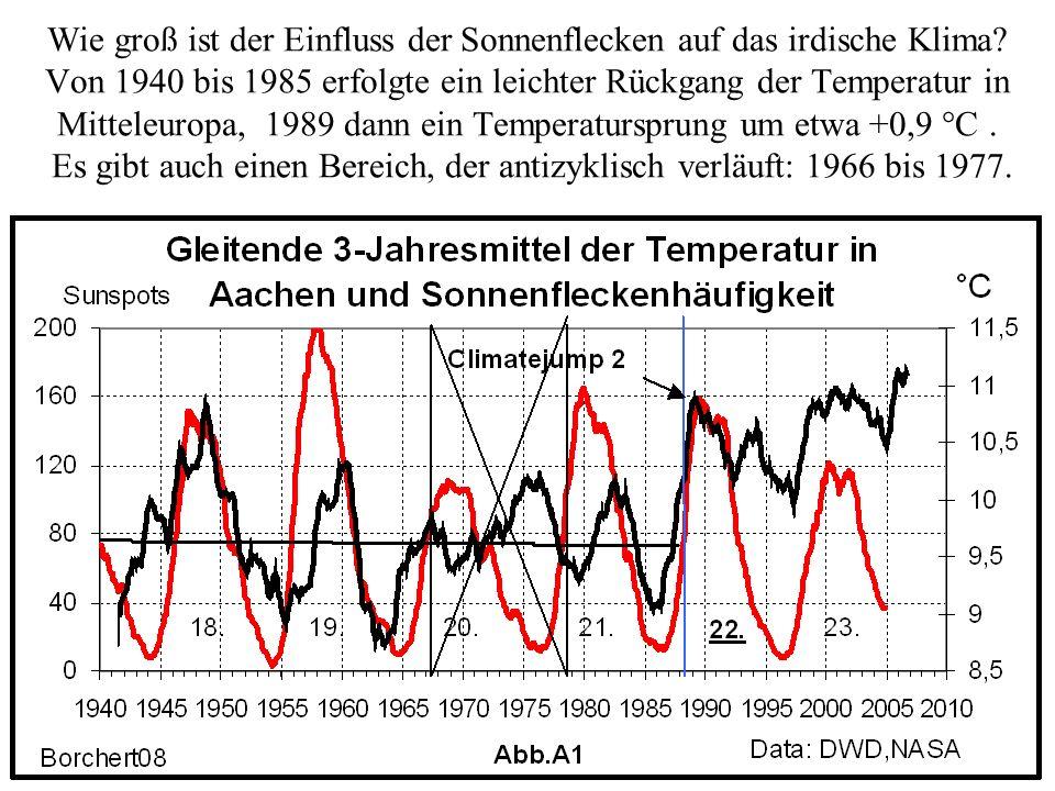 Wie groß ist der Einfluss der Sonnenflecken auf das irdische Klima