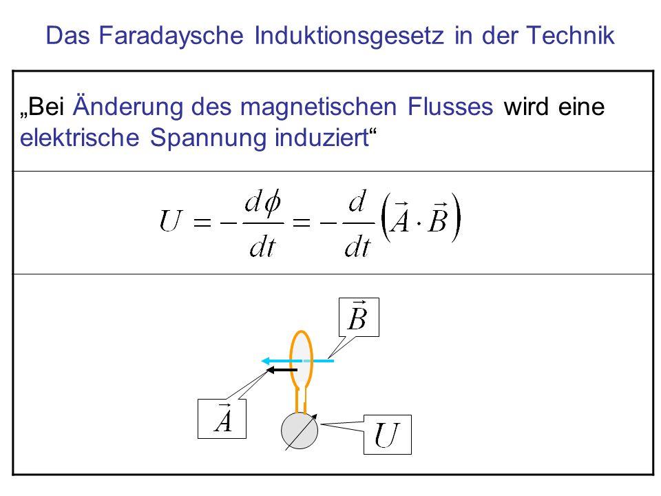 Das Faradaysche Induktionsgesetz in der Technik
